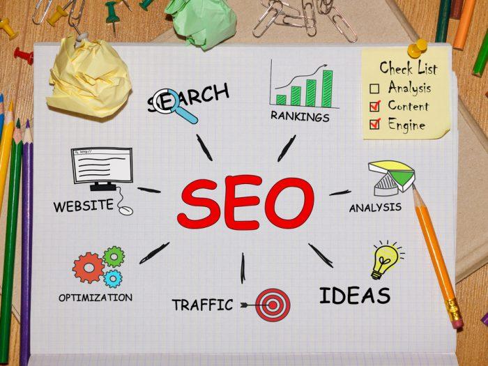 SEO Agency improving google search ranking